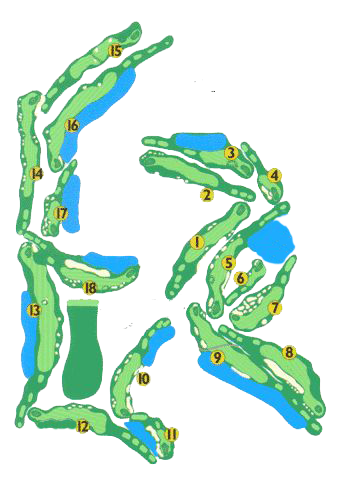 HS Course Layout